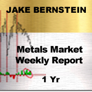 "METALS MARKET WEEKLY REPORT  <br>  1 Yr  <br><br>  <p style=""color:red;"">REG PRICE $795  SALE $295<br>SAVE $500</p>"