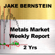 "METALS MARKET WEEKLY REPORT <br> 2 Yrs  <br><br>  <p style=""color:red;"">REG PRICE $995  SALE $395<br>SAVE $600</p>"