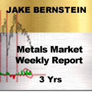 "METALS MARKET WEEKLY REPORT <br> 3 Yrs  <br><br>  <p style=""color:red;"">REG PRICE $1,295.00  SALE $450<br>SAVE $845</p>"